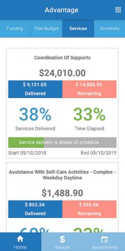 NDIS Funding Mobile App